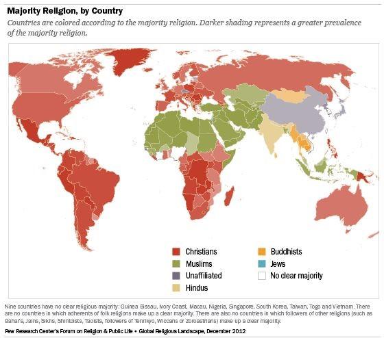 Las religiones más populares del mundo