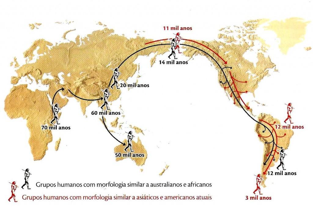movimeintos migratorios precolombinos
