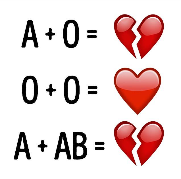 grupos sanguineos amor