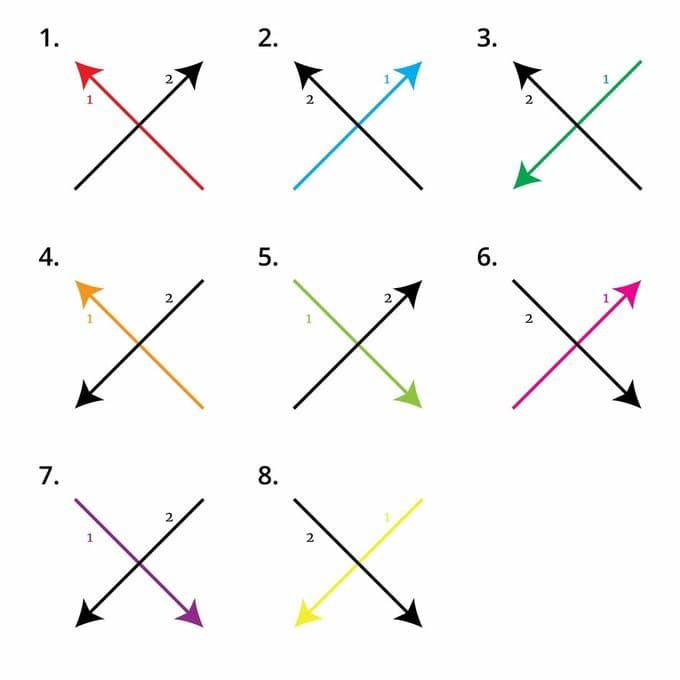 formas de escribir la x