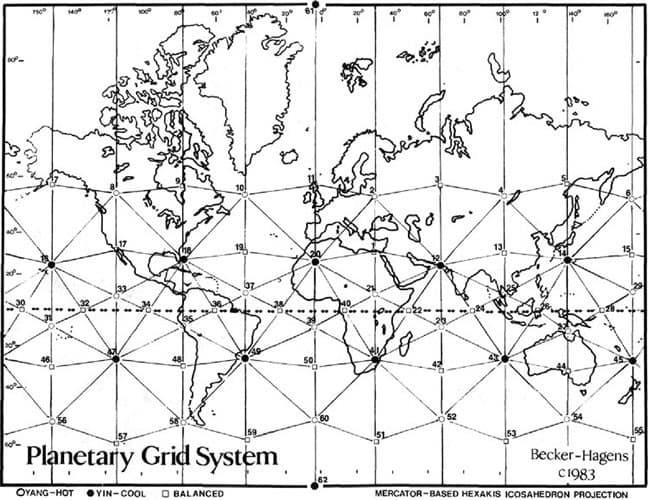 sistema de rejillas del planeta tierra