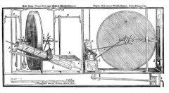 Los inventores de la máquina de movimiento perpetuo