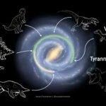 dinosaurios en la via lactea