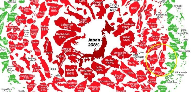 deuda de los paises portada