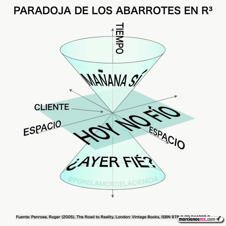 Marcianadas 436 19062020001453 (90)