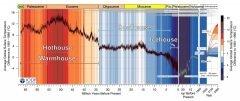 Este mapa climático revela un destino funesto para la humanidad