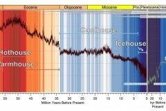 mapa del cambio climatico de la Tierra