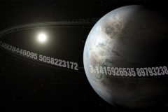 Tierra-pi: curioso planeta con periodo orbital de 3.14 días