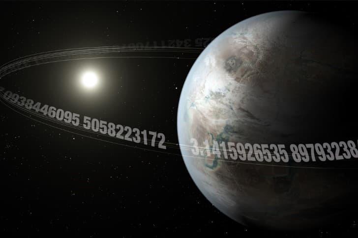 planeta periodo orbital pi(1)