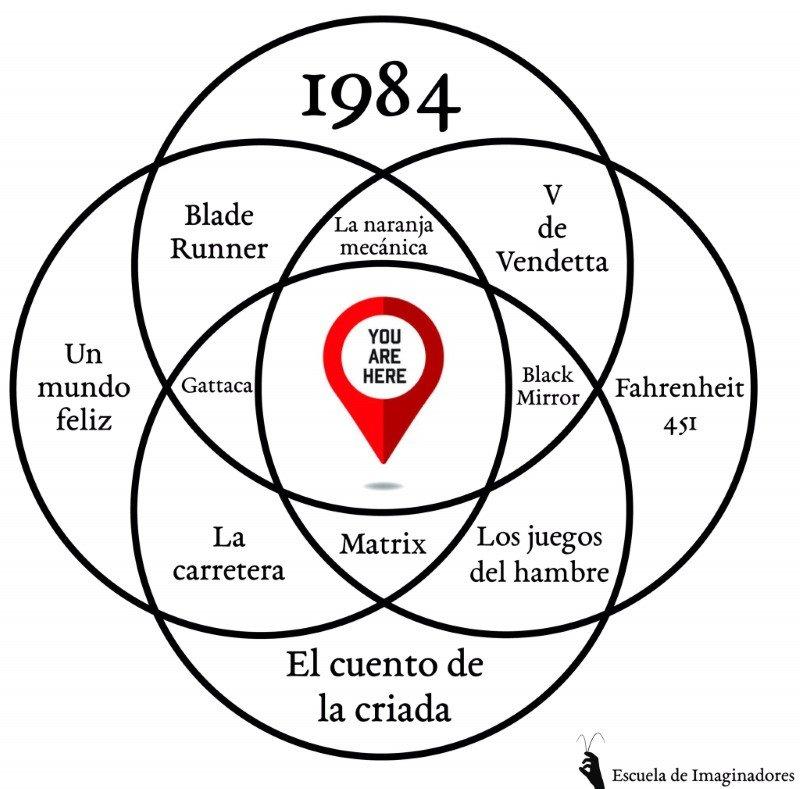 Marcianadas 472 05032021001530 (100)