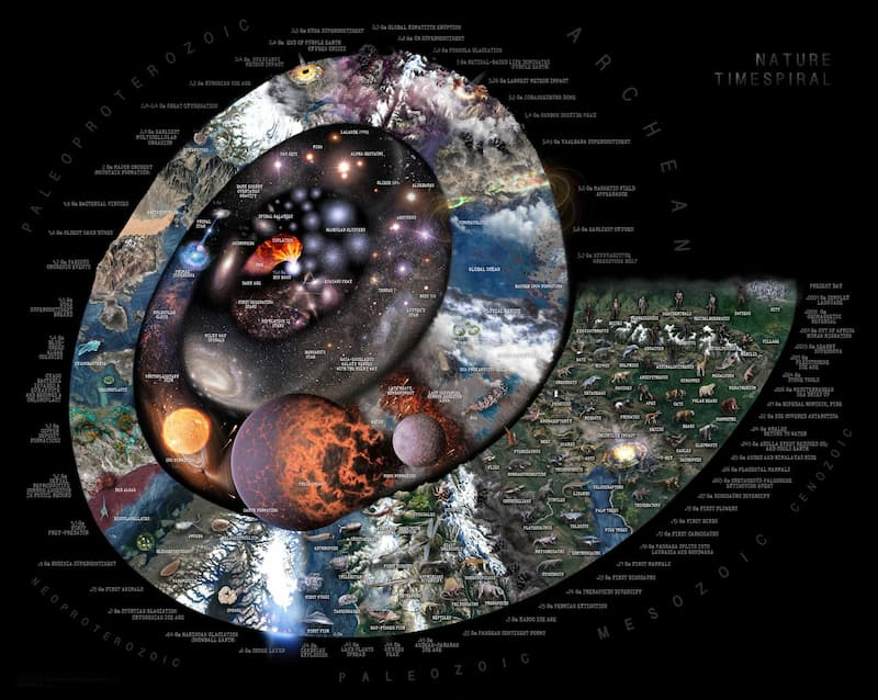 Nature+Timespiral(1)