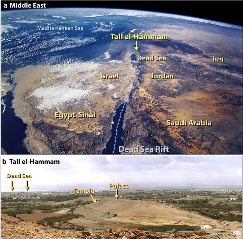Tall el Hammam ubicación